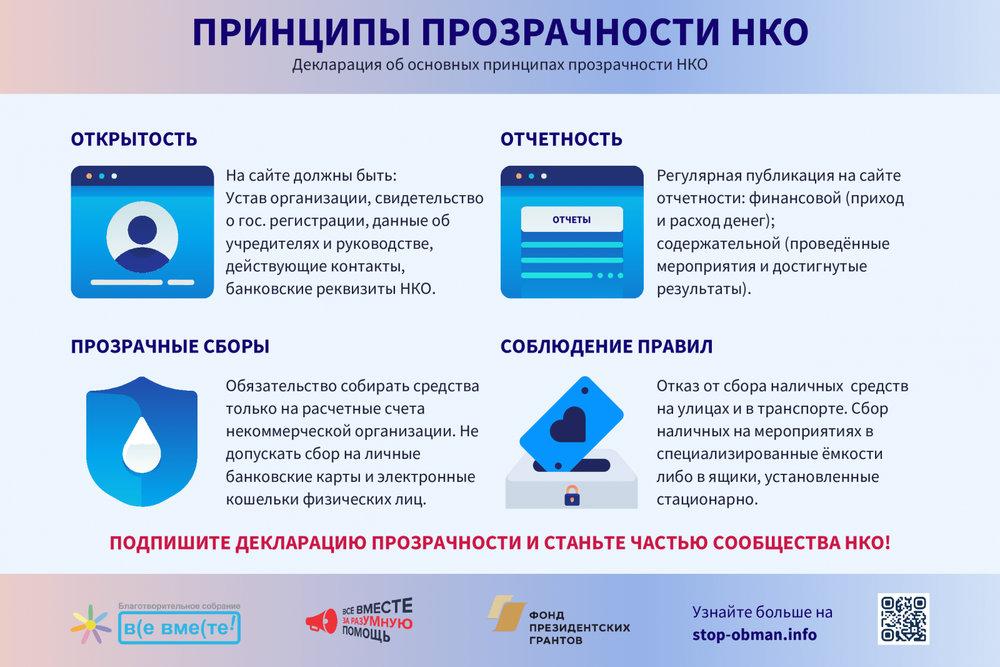 Принципы прозрачности — инфографика проекта «Все вместе за разумную помощь»